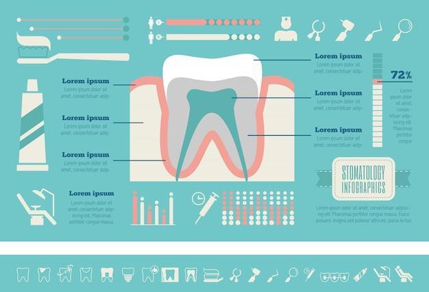 歯科インフォグラフィックテンプレート。