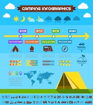 キャンプのインフォグラフィックテンプレート。