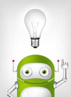 グリーンロボット