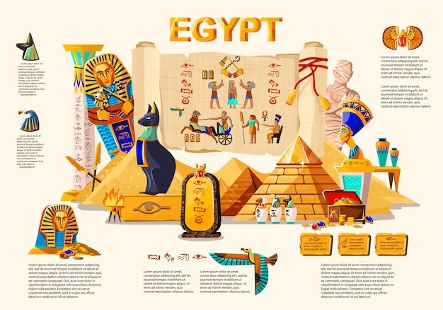古代エジプトのインフォグラフィック旅行