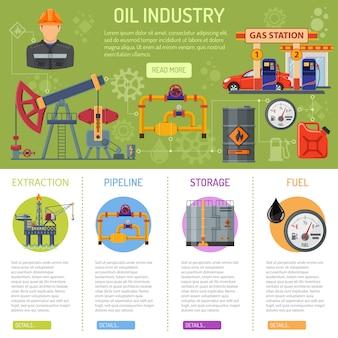 Нефтяная промышленность инфографика