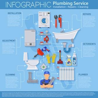 Сантехника сервис инфографика