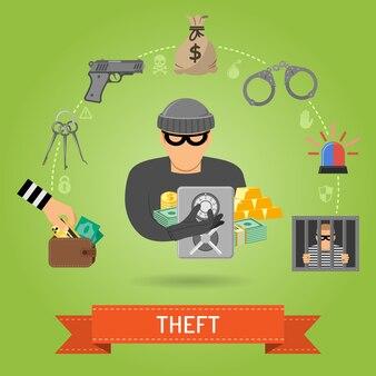 Концепция кражи преступности и наказания
