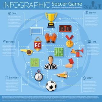 サッカーのインフォグラフィック