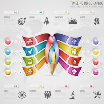 タイムラインのインフォグラフィック