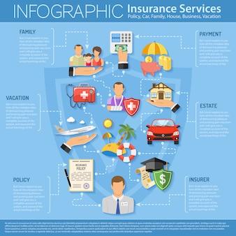 保険サービスのインフォグラフィック