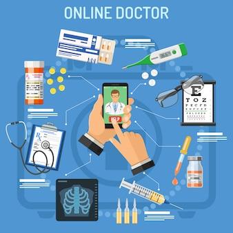 オンライン医師の概念