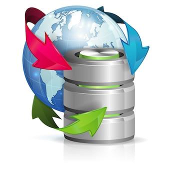 グローバルアクセスとバックアップの概念