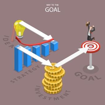 目標等尺性フラットベクトル図への道。