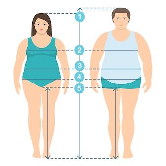 体のパラメータの測定線を用いた全身の太り過ぎの男女のフラットスタイルの見当合わせ