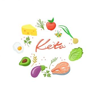 ケトダイエットのイラスト。トレンディなフラットスタイルの円グラフのデザイン。