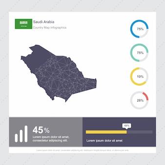 サウジアラビア地図と国旗インフォグラフィックステンプレート