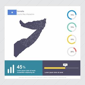 ソマリアマップとフラグインフォグラフィックステンプレート