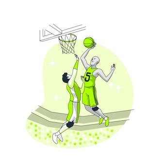 バスケットボールの概念図