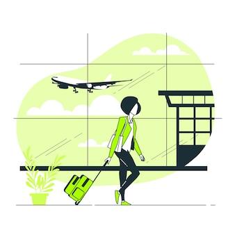 空港の概念図