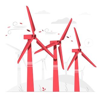 Иллюстрация концепции ветротурбины