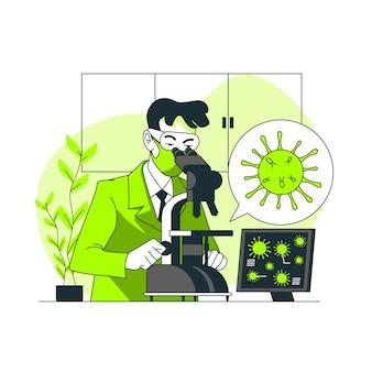 Иллюстрация концепции вируса