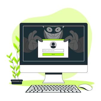 Иллюстрация концепции фишинг-аккаунта