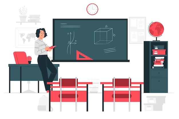 教室の概念図
