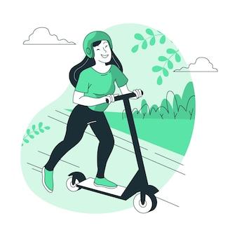 スクーターの概念図