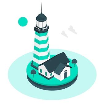 灯台の概念図