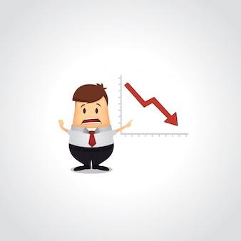 減少の利点チャート