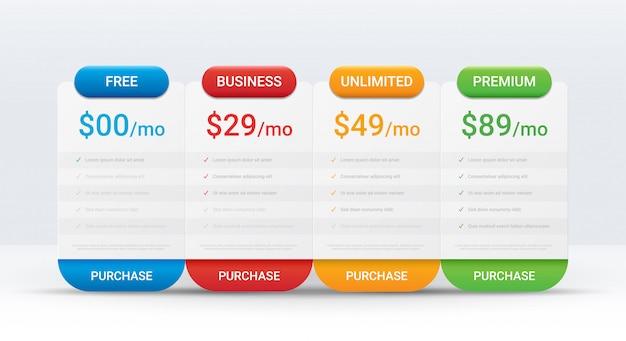 Шаблон сравнения цен на четыре продукта