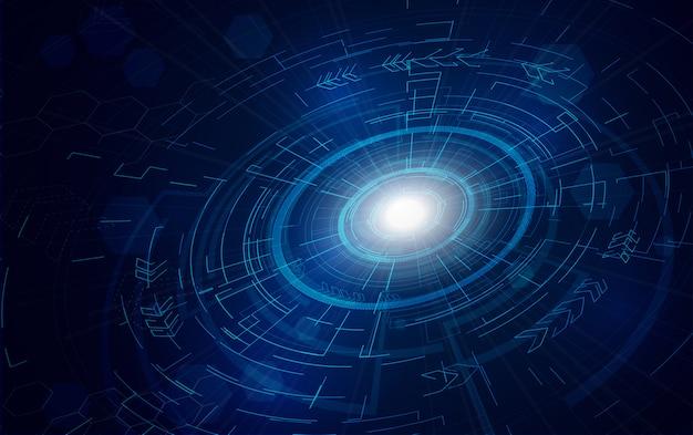 技術通信の抽象概念