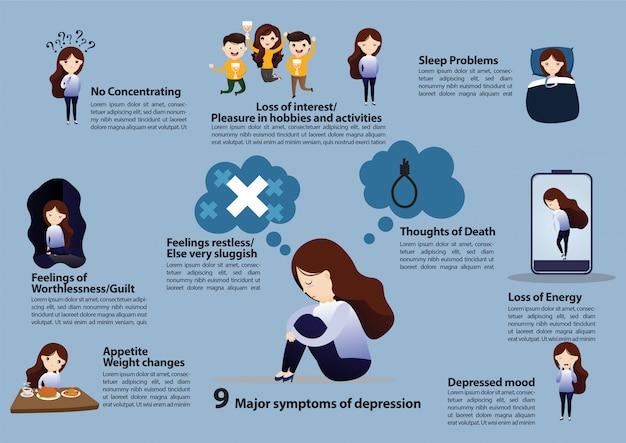 うつ病の症状