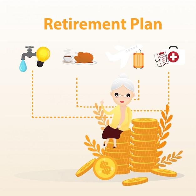 退職プランの概念
