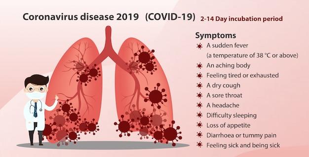 Коронавирусная болезнь, медицинская консультация, концепция и симптомы