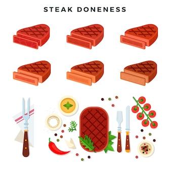 ステーキ完成度図、設定します。ステーキのさまざまな段階。ブルーレア、レア、ミディアムレア、ミディアム、ミディアム、よくできた