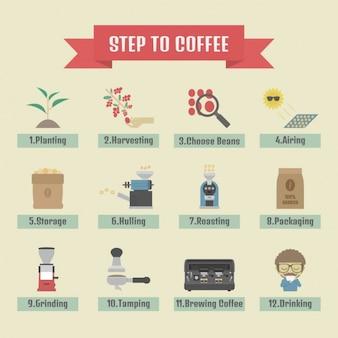 Коллекция кофе элементы