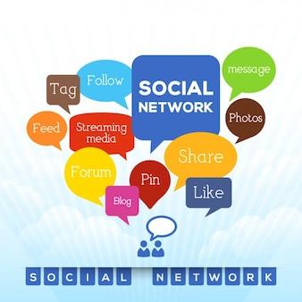 スピーチの泡とソーシャルネットワークの背景