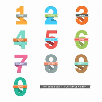 リボンコレクション内の数字