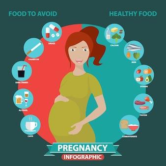 妊娠インフォグラフィックテンプレート