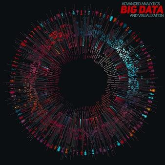 ビッグデータの円形のカラフルな視覚化。視覚的なデータの複雑さ。