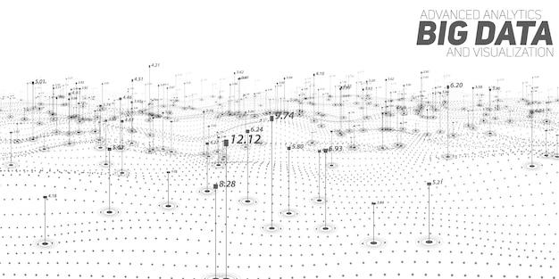 ビッグデータの背景