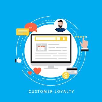 Удовлетворение лояльности клиентов