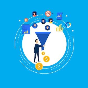Стратегия управления руководством и привлечение клиентов