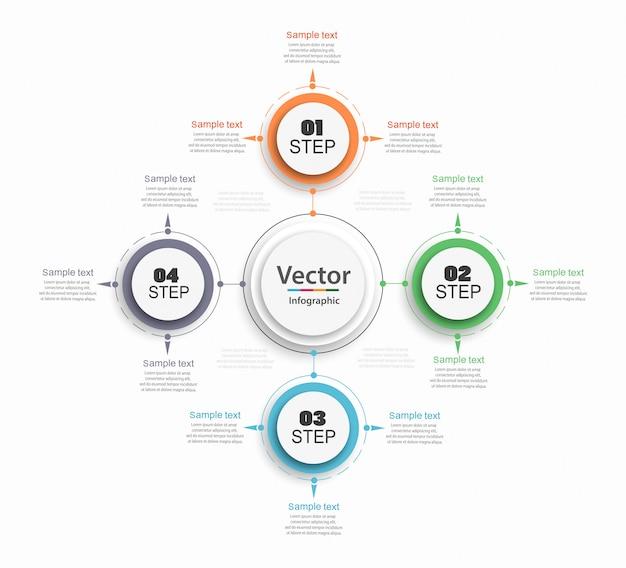 手順とインフォグラフィックサークル図