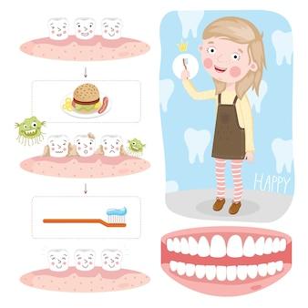 Девушка показывает, как чистить зубы