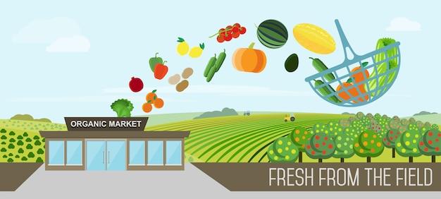 有機食品配達の図