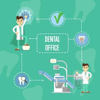 歯科医と歯科用椅子のある歯科医院