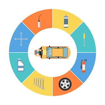 車のサービス図