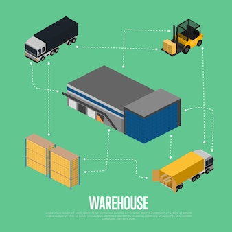 ストレージの建物と倉庫等尺性概念
