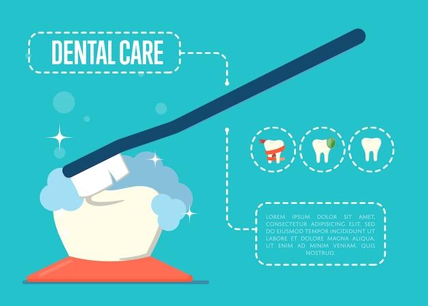 Баннер для ухода за зубами с зубом и зубной щеткой
