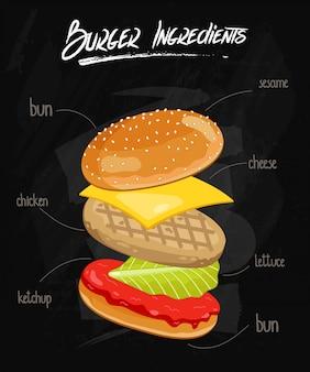 黒板にハンバーガーの材料