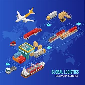 Связи между грузовым транспортом и складом
