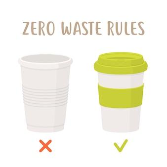 廃棄物ゼロのルール-使い捨てカップと再利用可能なカップ